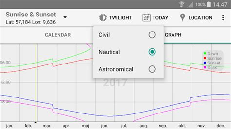 apps calculating sunrise sunset times appgrooves