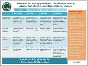 Educating for G... Cultural Competency