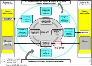 Ejemplo De Manual De Calidad Iso 9001 De Una Empresa
