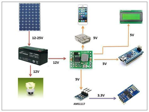 knowing build mppt solar charge controller george mayda