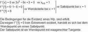 Ausbringungsmenge Berechnen : wendepunkt sattelpunkt und wendetangente mathe brinkmann ~ Themetempest.com Abrechnung