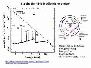 K Alpha Linie Berechnen : ppt neutronensterne berlegungen und materialien f r ~ Themetempest.com Abrechnung