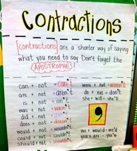 1000+ Images About Teaching  Contractions On Pinterest
