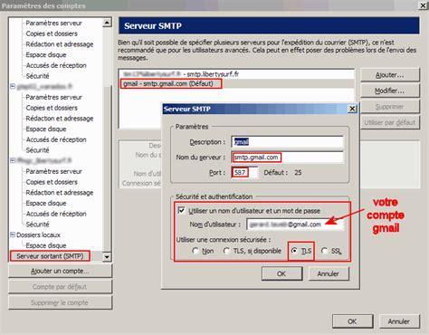 porta standard smtp email messagerie