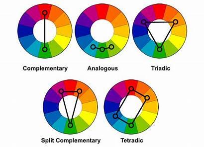 Theory Harmonies Wheel Improves Retouching Combinations Pantone