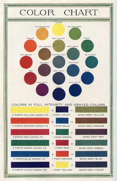 paint color mixing 21 best traditional color ryb images on color palettes color theory and color wheels