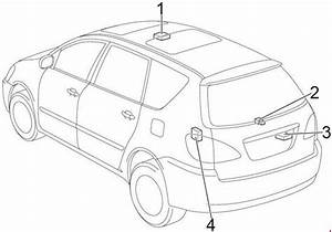 Toyota Avensis Fuse Box Diagram