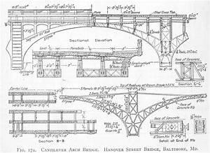 Concrete Bridges Designs and plans Cool Woodworking Plans