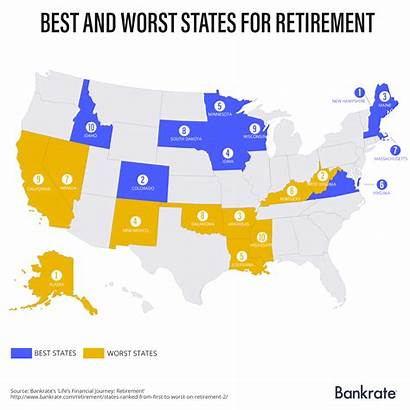States Worst Retirement Retire State Places Clark
