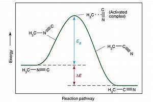 2 2b Reaction Rates  U0026 Chemical Equilibrium
