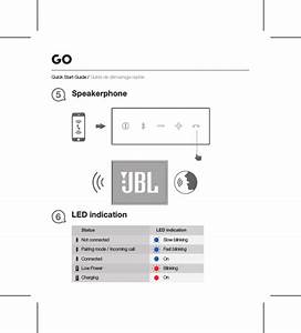 Harman Jblgovm Portable Bluetooth Speaker User Manual