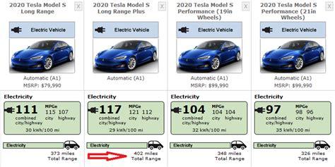 25+ Tesla Car Price Range Images