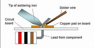 The Tip Of The Soldering Iron Heats Both The Copper Pad