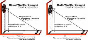 Back Jack Floor Chairs by How To Set Up A Dartboard