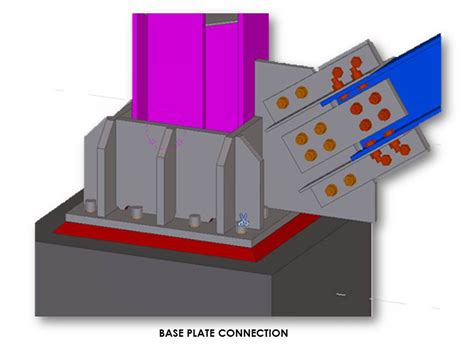 tekla steel detailing  building structure support