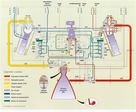 chambre oxygene ariane 5 le moteur vulcain