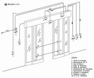 Porte 3d Dwg Archweb Restauro Di Edifici