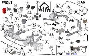 Jeep Grand Cherokee Wiring Diagrams 25144 Netsonda Es