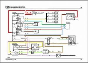95 Land Rover Discovery Wiring Diagram
