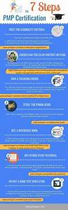 33 Best Pmp Certification Exam Infographics Images