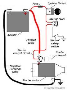 2006 honda civic hybrid transmission problems 1964 chevelle corvette cold air mount my battery to