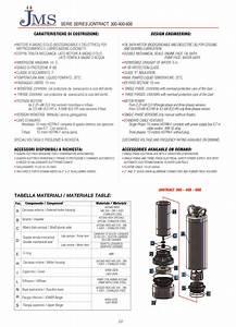 Jontract - 600 Manual - Three Phase - 23700 Gph