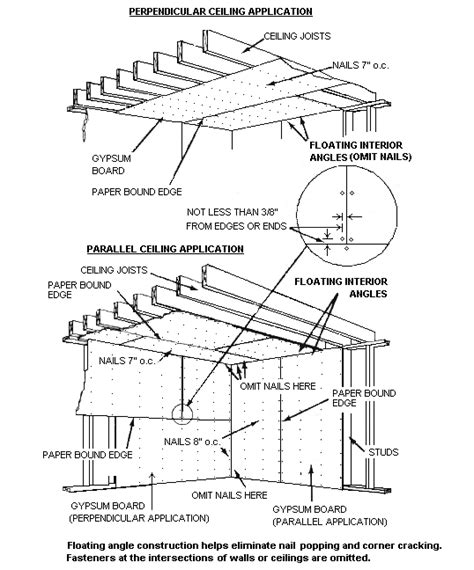 Ceiling Joist Spacing For Drywall by 187 Using Gypsum Board For Walls And Ceilings Section Iii