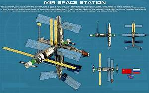 Soviet  Russian Space Station Mir Ortho  New  By Unusualsuspex On Deviantart