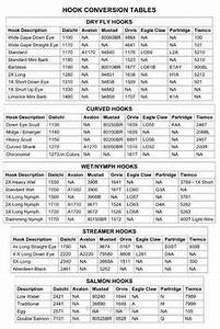 Fly Leader Formula Chart Fly Tying Hook Conversion Chart Dairiki Tiemco Daiichi