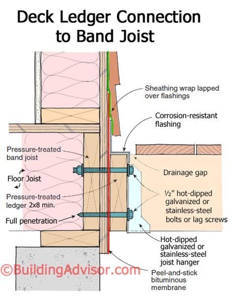 freestanding decks solve ledger attachment deck construction best practices buildingadvisor