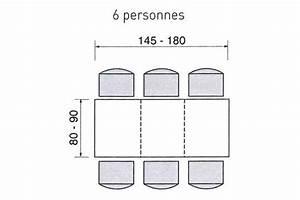 Table 6 Personnes Dimensions : les 10 meilleures images du tableau maison table cuisine ~ Teatrodelosmanantiales.com Idées de Décoration