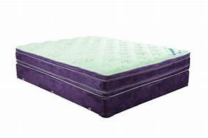 Saturn double euro top queen mattress and boxspring for Dual pillow top mattress