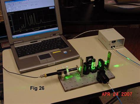business multipass optical system mos oleg matveev