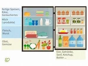 Ordnung Im Kühlschrank : ordnung im k hlschrank so lagern sie ihre lebensmittel richtig k hlschrank organisieren ~ A.2002-acura-tl-radio.info Haus und Dekorationen