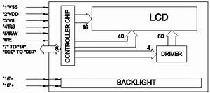Interfacing Of Lcd With Lpc2148  4 Bit Mode