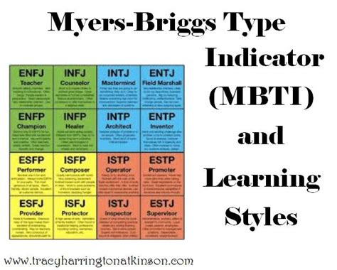 myers briggs type indicator mbti learning styles
