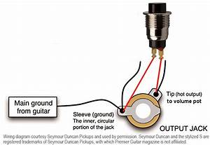 The  In Famous Stratocaster Kill Switch  Part Ii
