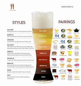 Some Wonderful Recipes  With Beer