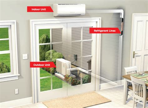 How To Install A Mitsubishi Ductless Air Conditioner the cost to install a ductless mini split air conditioner