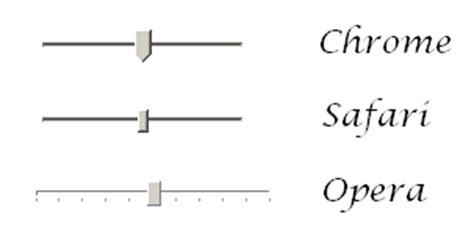 html5 tutorial input type range