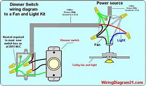 Ceiling fan light on dimmer switch normal with ideas