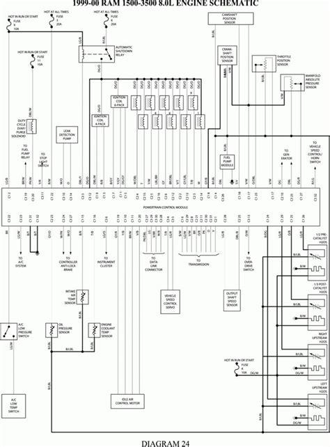 Dodge Ram Power Window Wiring Diagram by 2003 Dodge Ram 2500 Ecm Wiring Diagram Wiring Diagram By