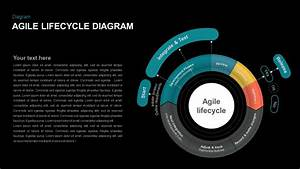Agile Process Lifecycle Diagram For Powerpoint