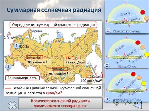 Солнечная радиация и её составляющие читинская обл. чита.