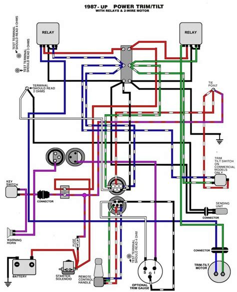 Power Trim Wiring Diagram by Evinrude Power Tilt Trim Page 1 Iboats Boating Forums