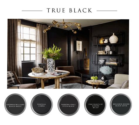 Farrow And Ball Kitchen Ideas - awesome picture of benjamin moore black paint fabulous homes interior design ideas