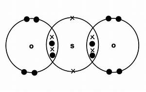 Can A Sulfur Dioxide Be A Covalent Bond