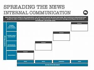 Change internal communication plan for Internal comms strategy template