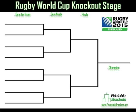 rugby world cup  rugby world cup