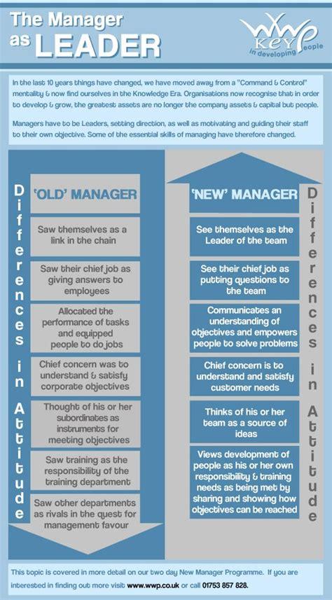 training manager ideas  pinterest